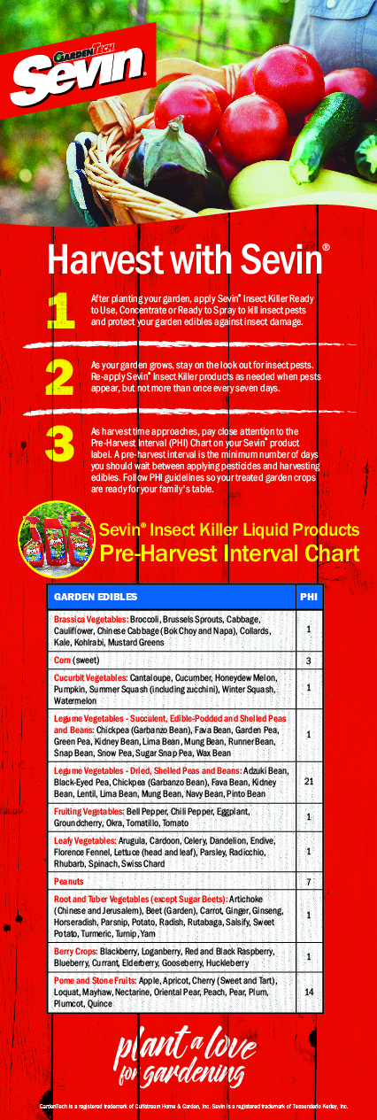 Sevin Product Infographic